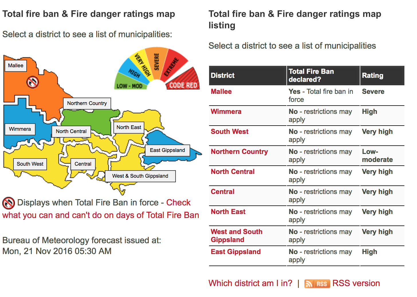 Fire Danger Ratings for Victoria via the County Fire Authority