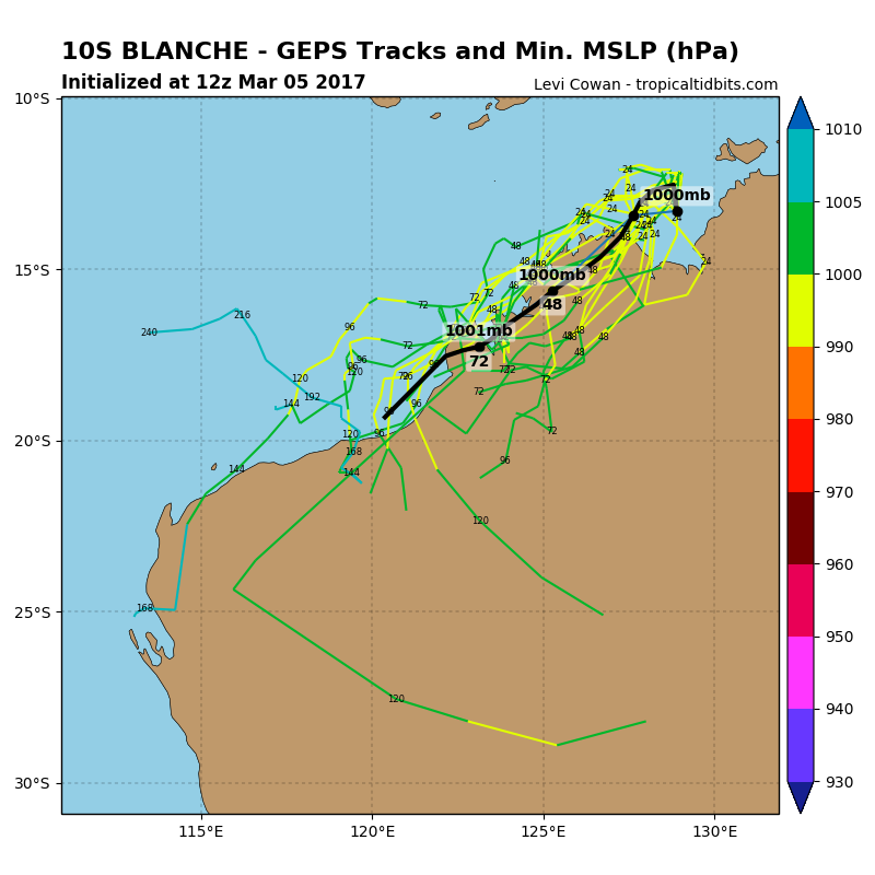 Forecast track via Tropicaltidbits