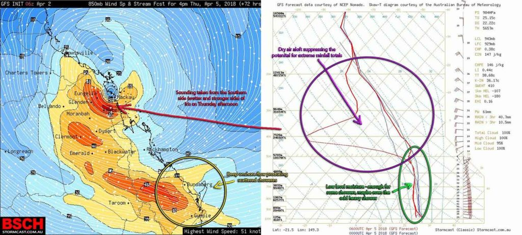 GFS Scenario for Iris (both images supplied by BSCH) for Thursday afternoon. Left image is Winds just above the surface. Right image is a skew-t plot which shows the atmospheric setup.