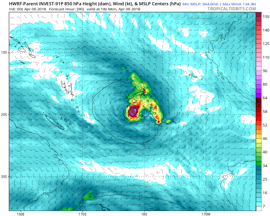 HWRF (highest forecast intensity of all global models) for Invest 91P as it moves South of Fiji