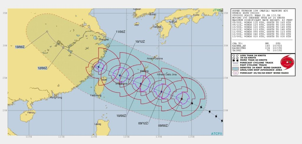 JTWC Forecast Track for Maria as of July 9th