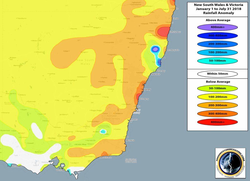 NSW VIC 2018 RAIN DEF