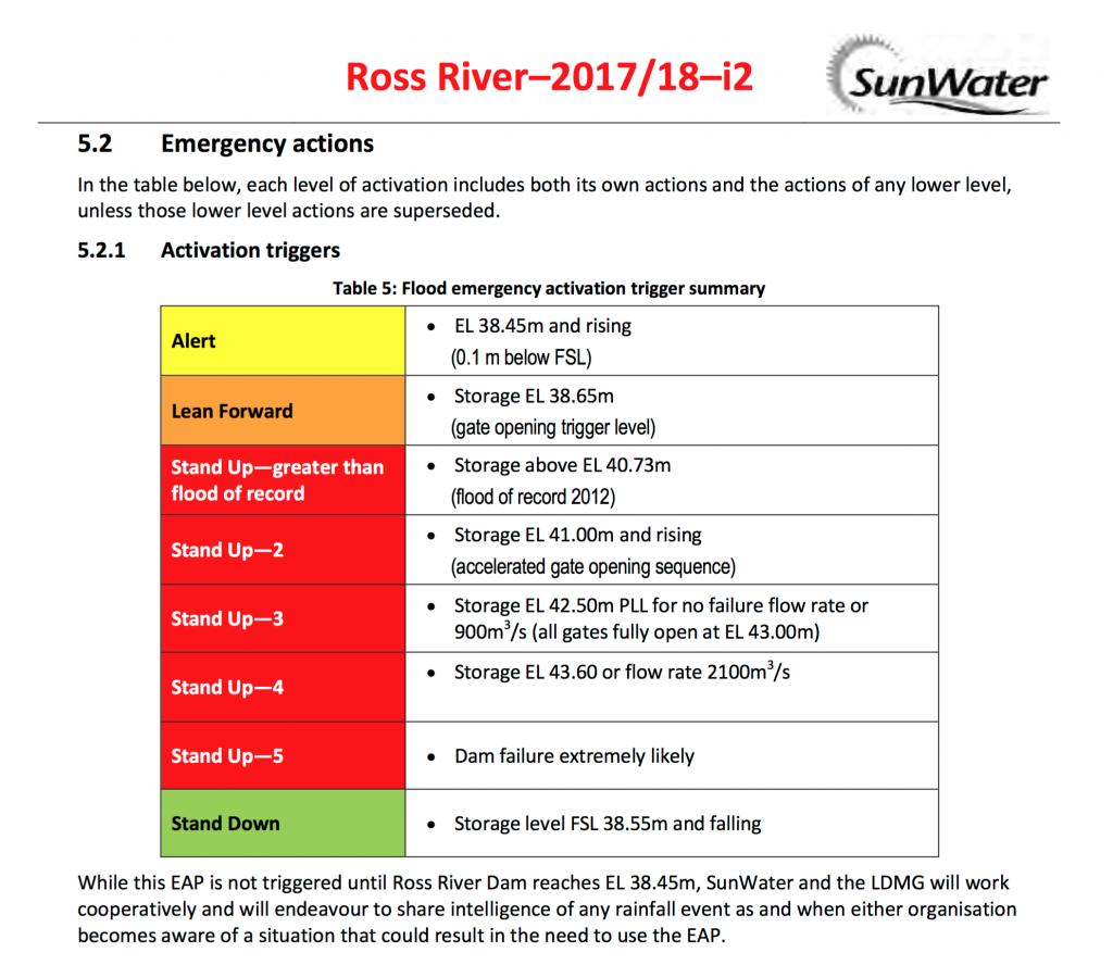 Ross River Dam Breaks Its Record! - Higgins Storm Chasing